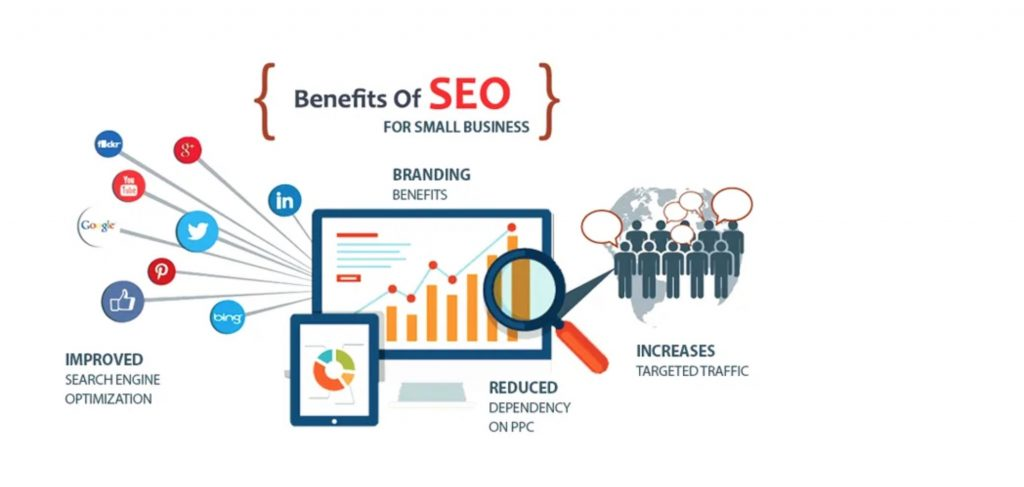Seo Services Basom Package | Best Seo Services in Basom